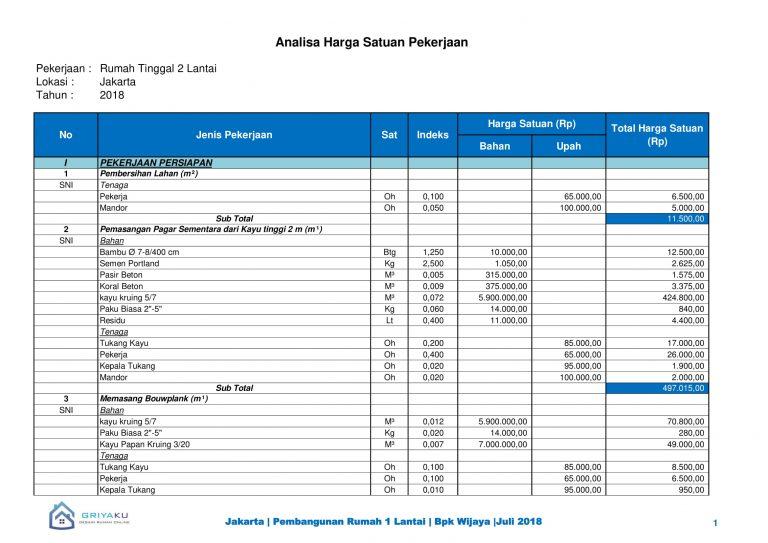 analisa harga lt1 01 768x543 - Contoh Produk Dokumen Rencana Anggarn Biaya