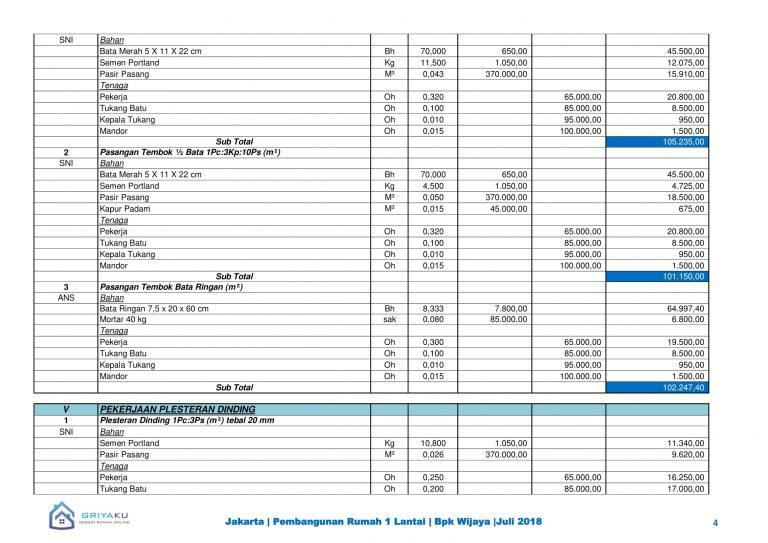 analisa harga lt1 04 768x543 - Contoh Produk Dokumen Rencana Anggarn Biaya