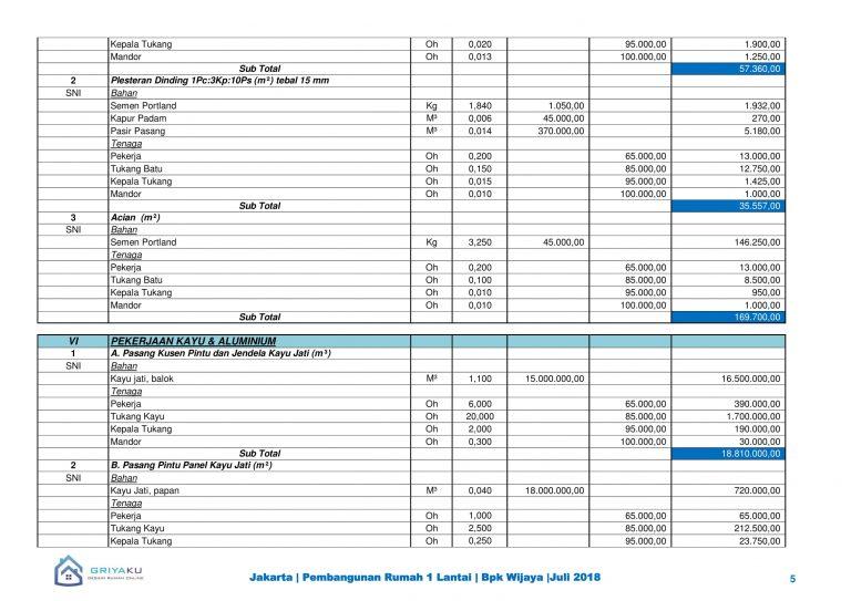 analisa harga lt1 05 768x543 - Contoh Produk Dokumen Rencana Anggarn Biaya