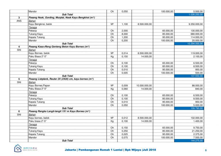 analisa harga lt1 06 768x543 - Contoh Produk Dokumen Rencana Anggarn Biaya