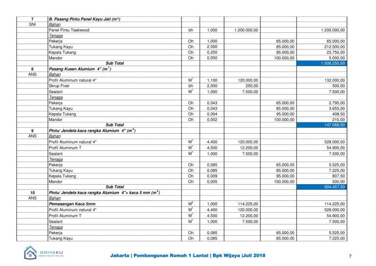 analisa harga lt1 07 768x543 - Contoh Produk Dokumen Rencana Anggarn Biaya
