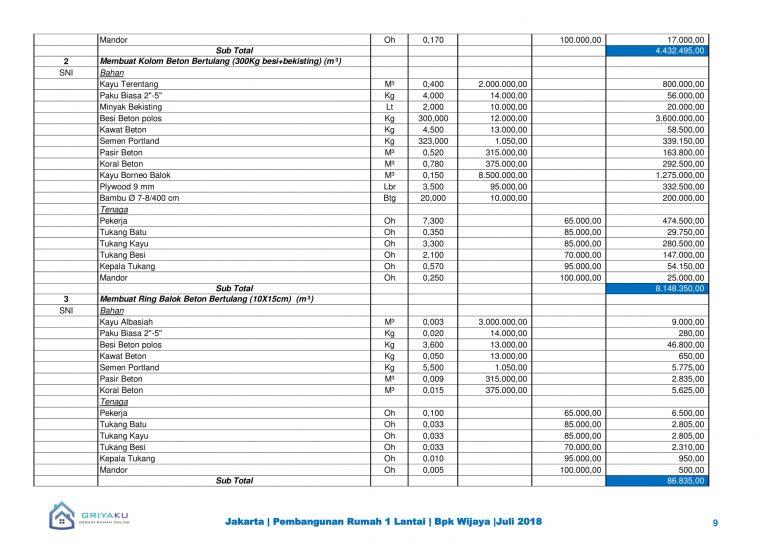 analisa harga lt1 09 768x543 - Contoh Produk Dokumen Rencana Anggarn Biaya