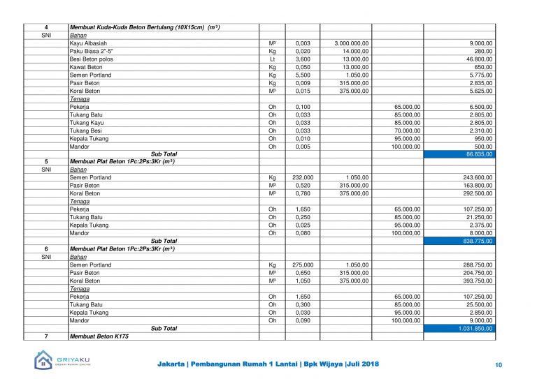 analisa harga lt1 10 768x543 - Contoh Produk Dokumen Rencana Anggarn Biaya