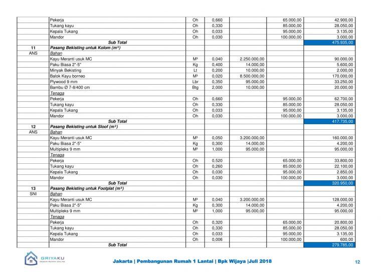 analisa harga lt1 12 768x543 - Contoh Produk Dokumen Rencana Anggarn Biaya