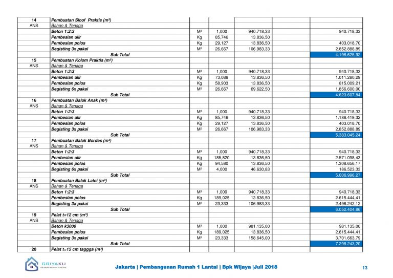 analisa harga lt1 13 768x543 - Contoh Produk Dokumen Rencana Anggarn Biaya
