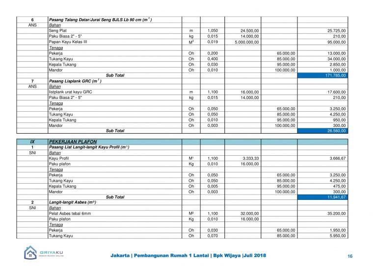 analisa harga lt1 16 768x543 - Contoh Produk Dokumen Rencana Anggarn Biaya