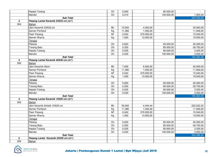 analisa harga lt1 18 768x543 - Contoh Produk Dokumen Rencana Anggarn Biaya