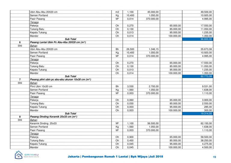analisa harga lt1 19 768x543 - Contoh Produk Dokumen Rencana Anggarn Biaya