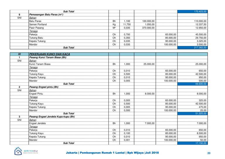 analisa harga lt1 20 768x543 - Contoh Produk Dokumen Rencana Anggarn Biaya