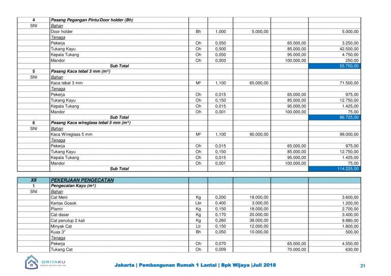 analisa harga lt1 21 768x543 - Contoh Produk Dokumen Rencana Anggarn Biaya