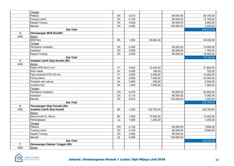 analisa harga lt1-23