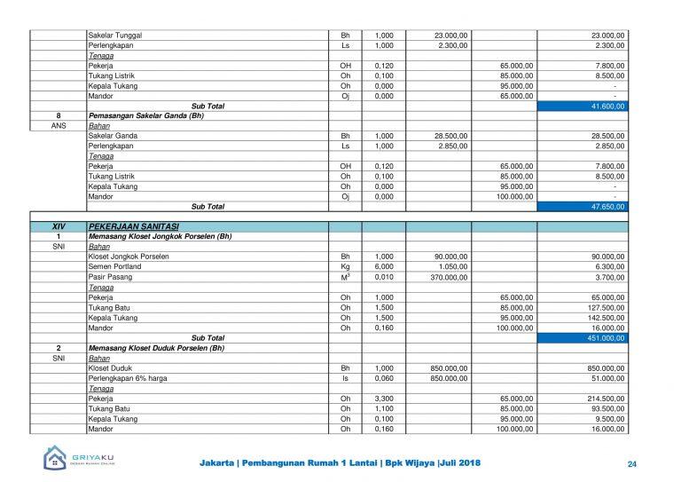 analisa harga lt1 24 768x543 - Contoh Produk Dokumen Rencana Anggarn Biaya