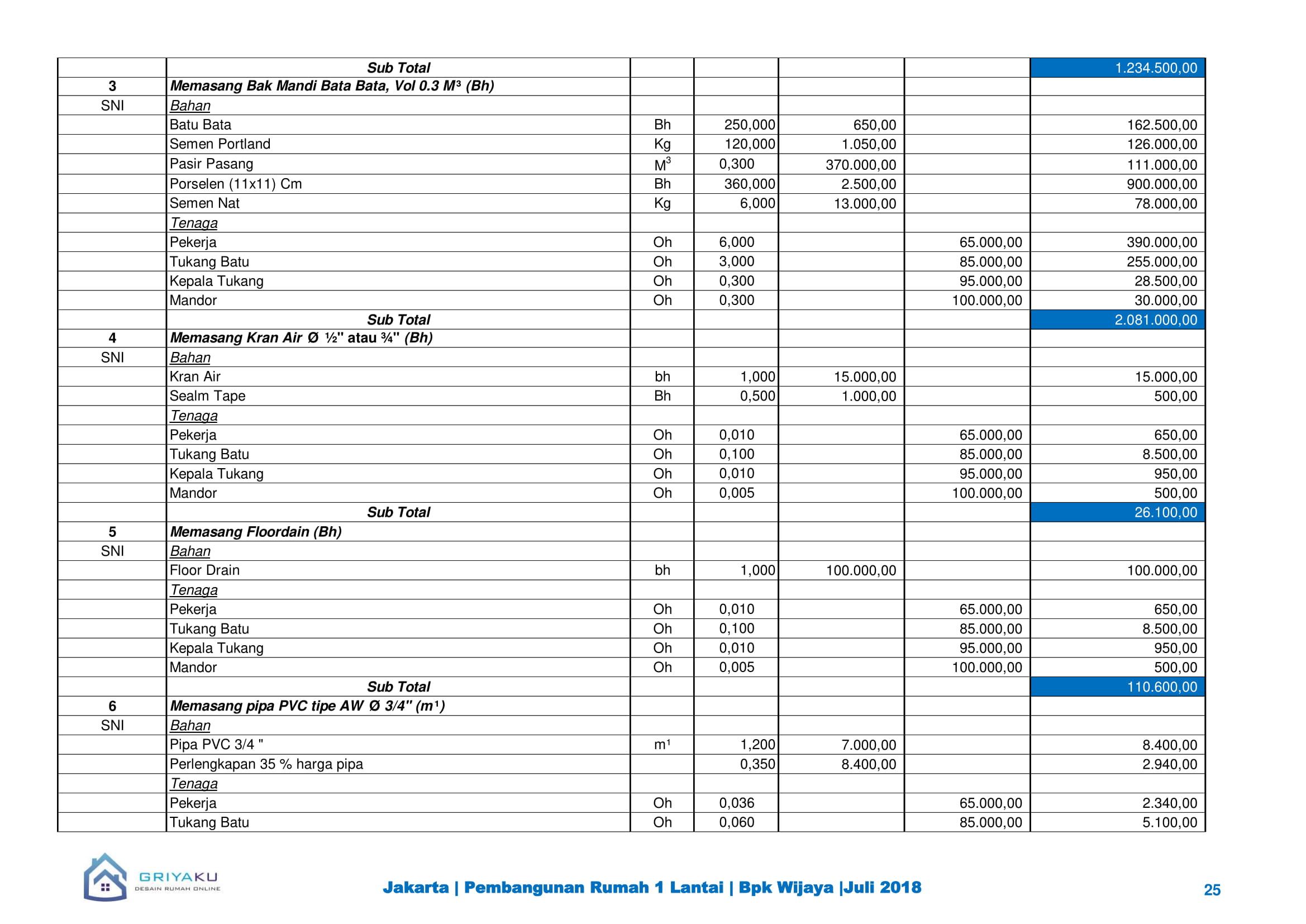 analisa harga lt1-25
