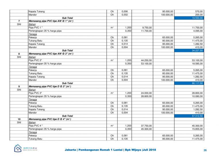 analisa harga lt1-26