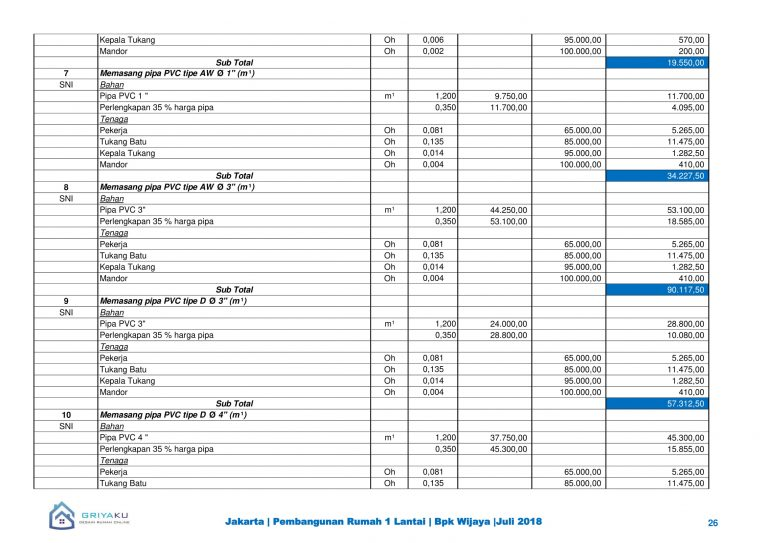analisa harga lt1 26 768x543 - Contoh Produk Dokumen Rencana Anggarn Biaya