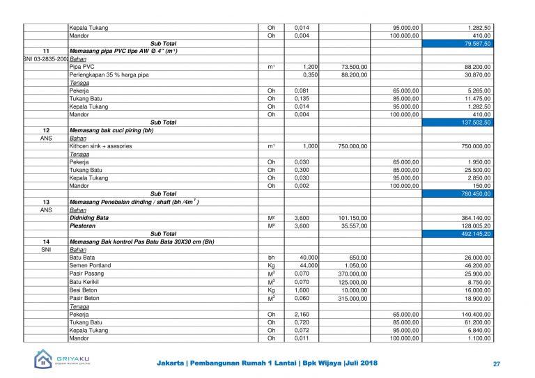 analisa harga lt1-27