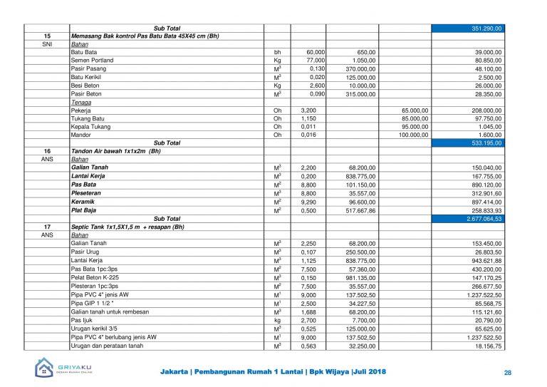 analisa harga lt1 28 768x543 - Contoh Produk Dokumen Rencana Anggarn Biaya