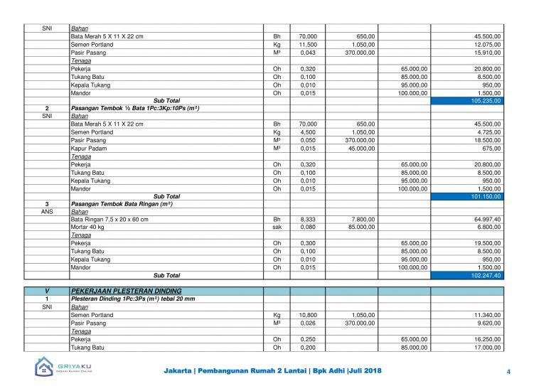 analisa harga lt2 04 768x543 - Contoh Produk Dokumen Rencana Anggarn Biaya