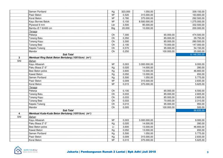 analisa harga lt2 09 768x543 - Contoh Produk Dokumen Rencana Anggarn Biaya