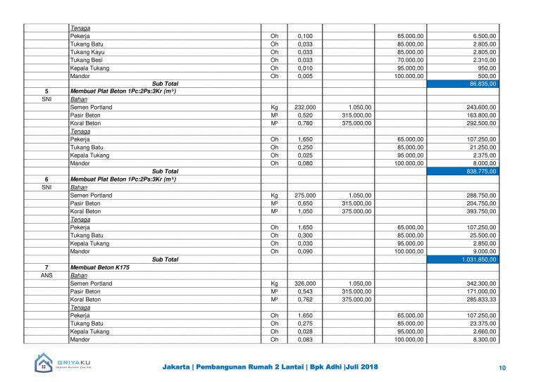 analisa harga lt2 10 768x543 - Contoh Produk Dokumen Rencana Anggarn Biaya