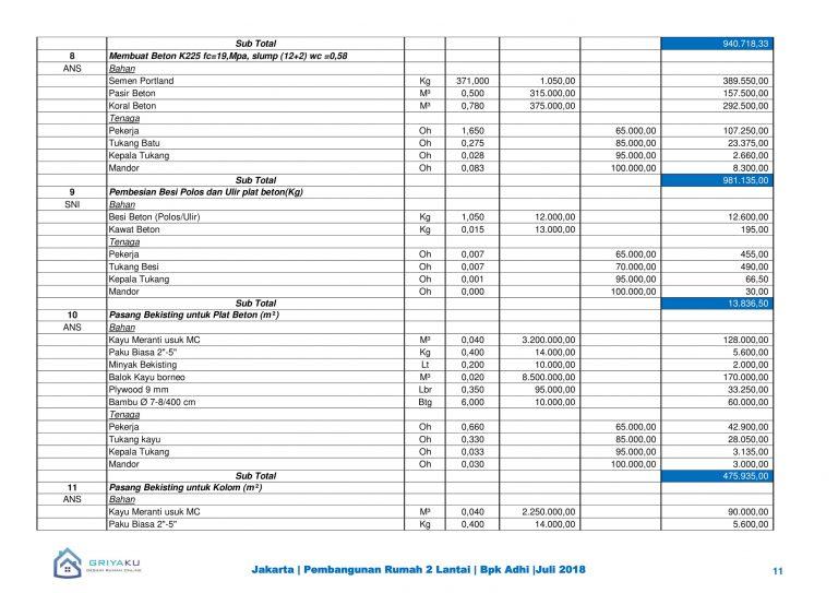 analisa harga lt2 11 768x543 - Contoh Produk Dokumen Rencana Anggarn Biaya