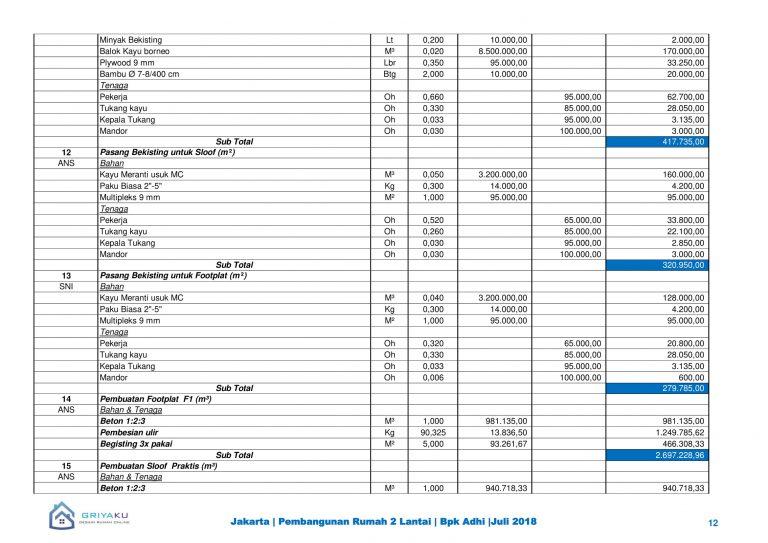 analisa harga lt2 12 768x543 - Contoh Produk Dokumen Rencana Anggarn Biaya