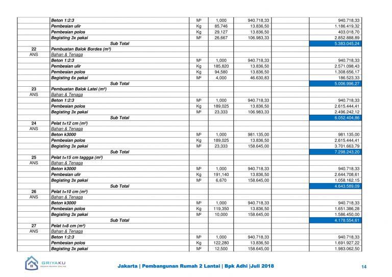 analisa harga lt2 14 768x543 - Contoh Produk Dokumen Rencana Anggarn Biaya