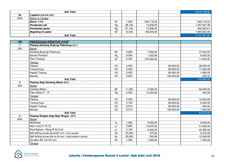 analisa harga lt2 15 768x543 - Contoh Produk Dokumen Rencana Anggarn Biaya