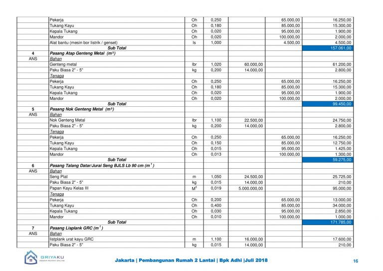 analisa harga lt2 16 768x543 - Contoh Produk Dokumen Rencana Anggarn Biaya