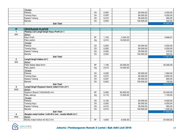 analisa harga lt2 17 768x543 - Contoh Produk Dokumen Rencana Anggarn Biaya