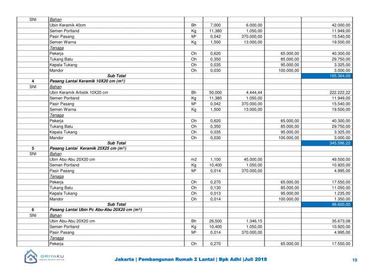 analisa harga lt2 19 768x543 - Contoh Produk Dokumen Rencana Anggarn Biaya