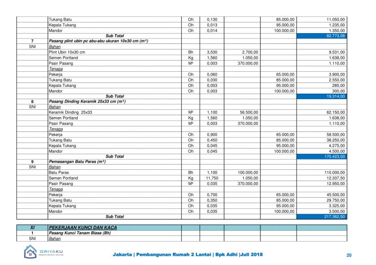 analisa harga lt2 20 768x543 - Contoh Produk Dokumen Rencana Anggarn Biaya