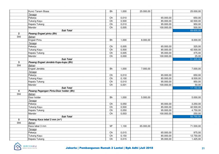 analisa harga lt2 21 768x543 - Contoh Produk Dokumen Rencana Anggarn Biaya