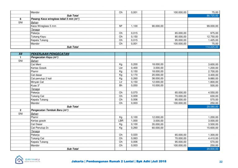 analisa harga lt2 22 768x543 - Contoh Produk Dokumen Rencana Anggarn Biaya