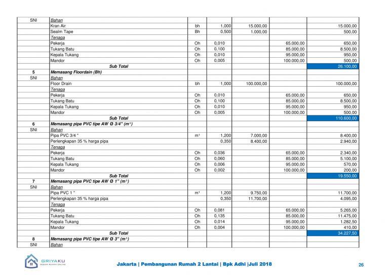 analisa harga lt2 26 768x543 - Contoh Produk Dokumen Rencana Anggarn Biaya