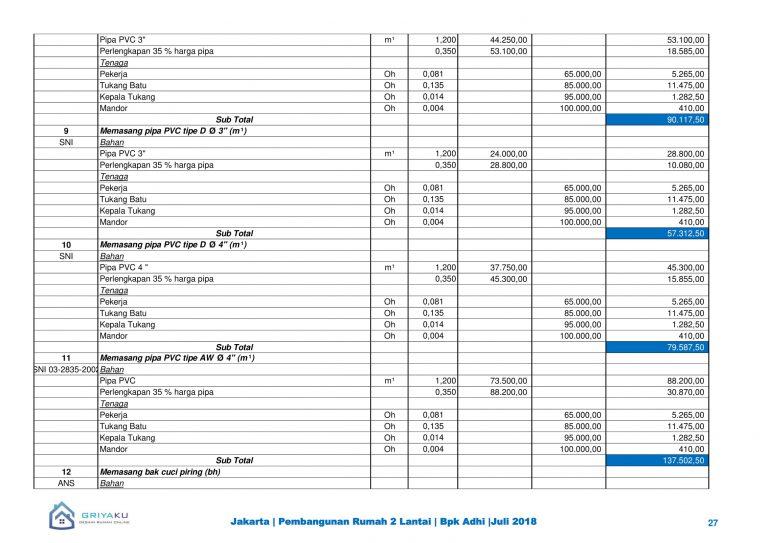 analisa harga lt2 27 768x543 - Contoh Produk Dokumen Rencana Anggarn Biaya