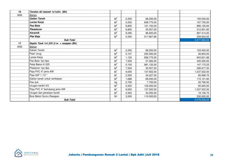 analisa harga lt2 29 768x543 - Contoh Produk Dokumen Rencana Anggarn Biaya