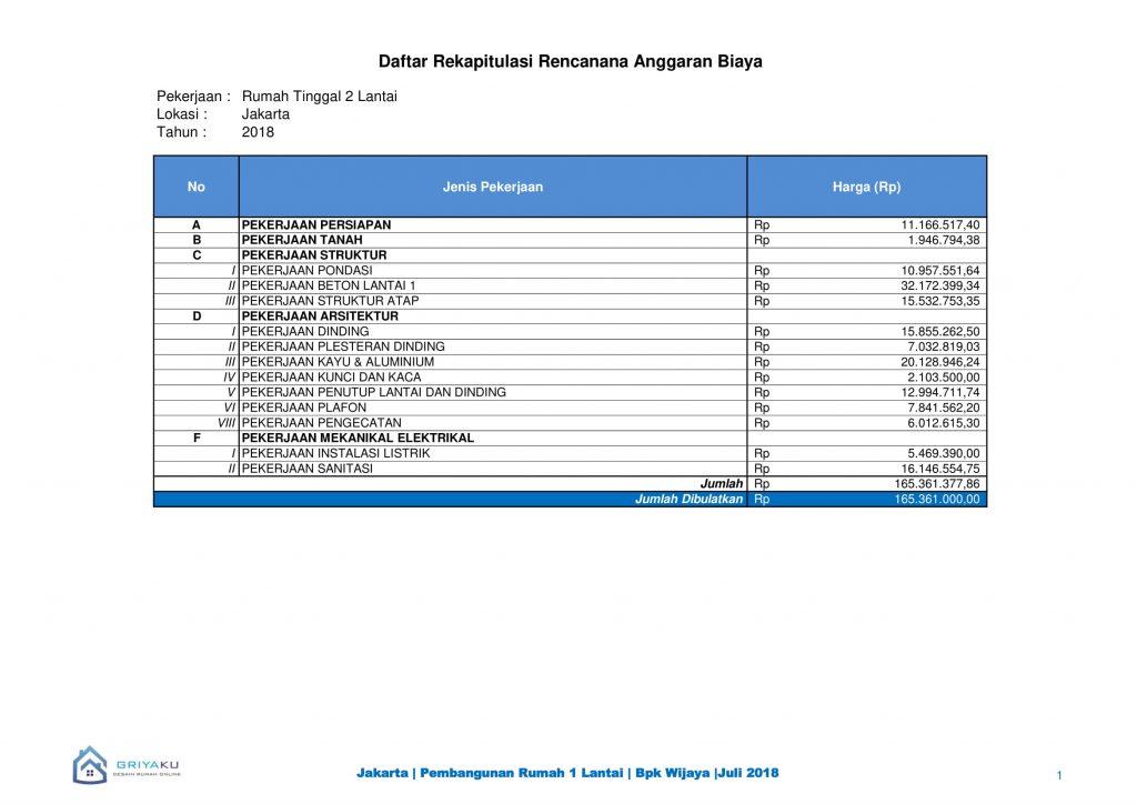 daftar rekapitulasi harga lt1 1 1024x724 - Contoh Produk Dokumen Rencana Anggarn Biaya