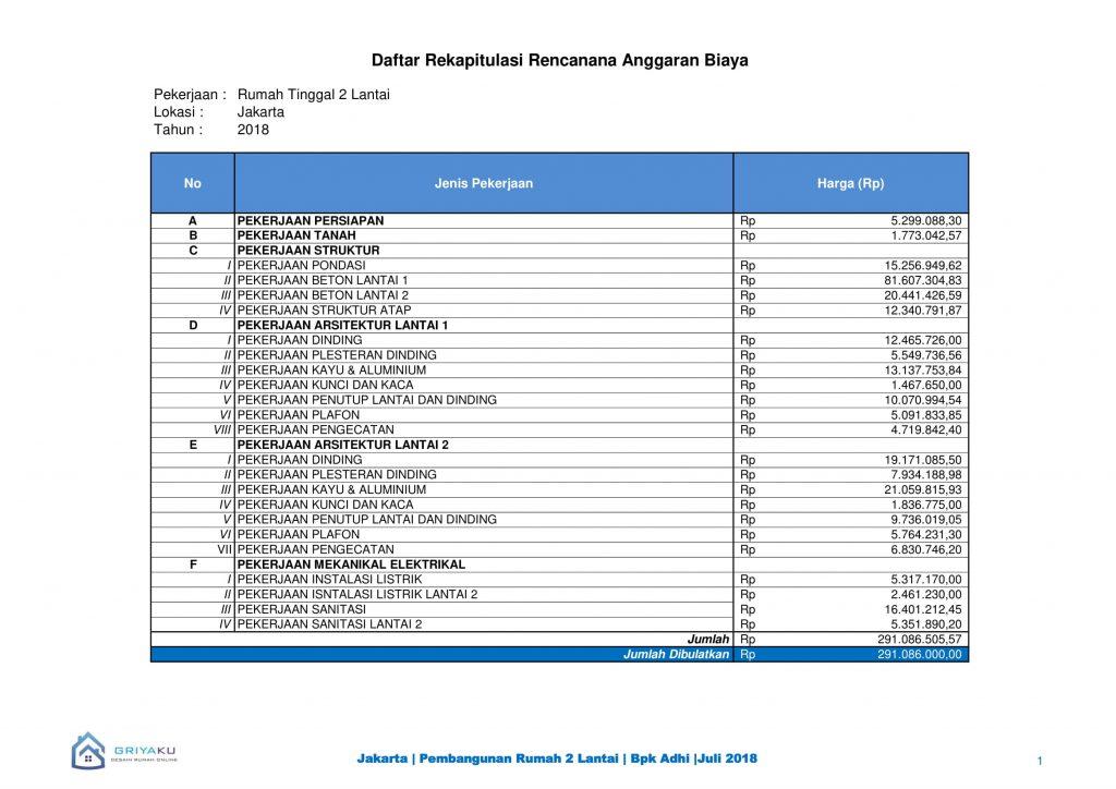 daftar rekapitulasi harga lt2 1 1024x724 - Jasa Desain Rumah Online