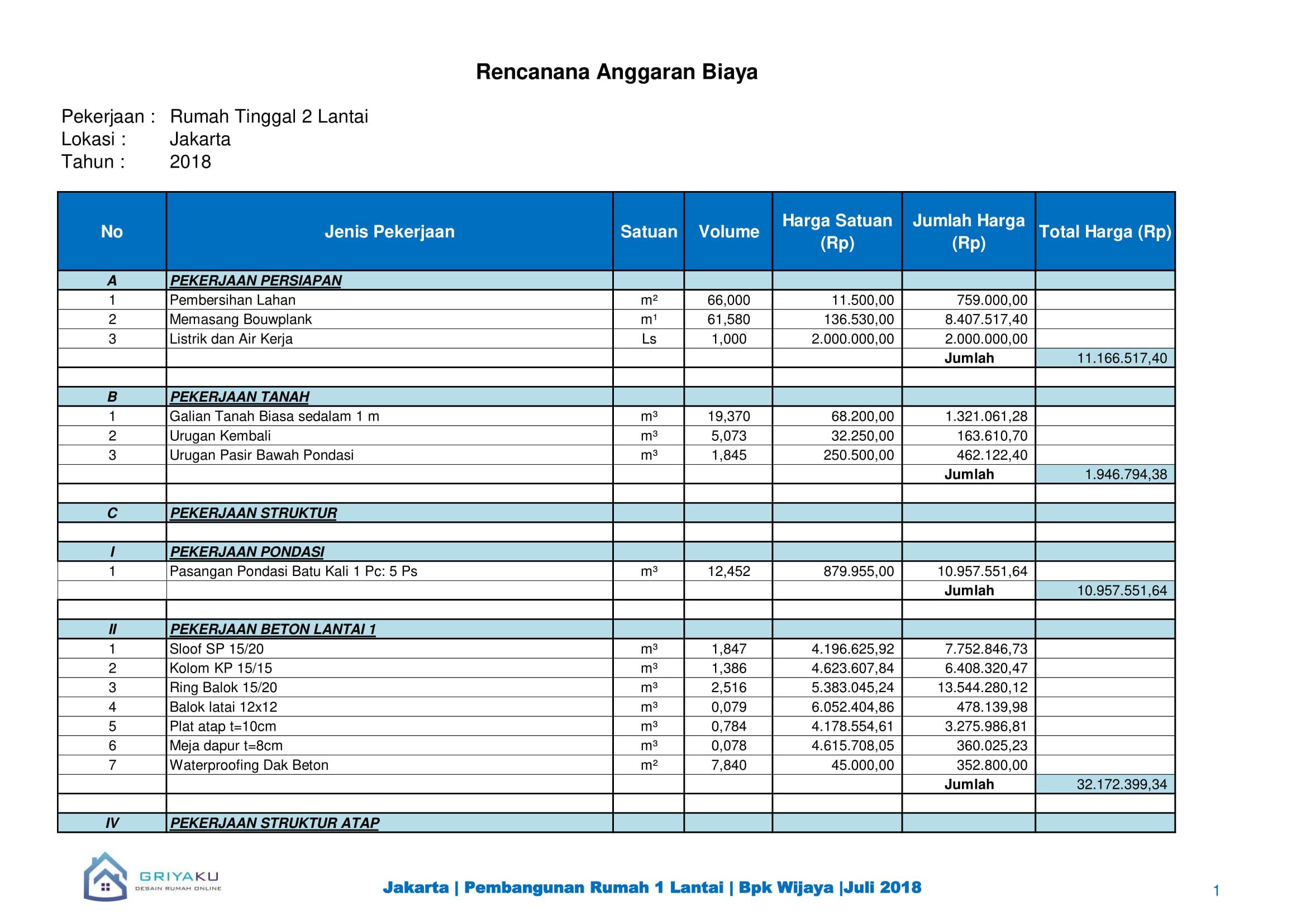 rencana anggaran biaya lt1-1