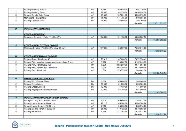 rencana anggaran biaya lt1 2 768x543 - Contoh Produk Dokumen Rencana Anggarn Biaya