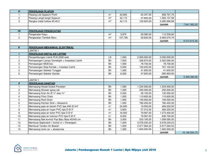rencana anggaran biaya lt1 3 768x543 - Contoh Produk Dokumen Rencana Anggarn Biaya