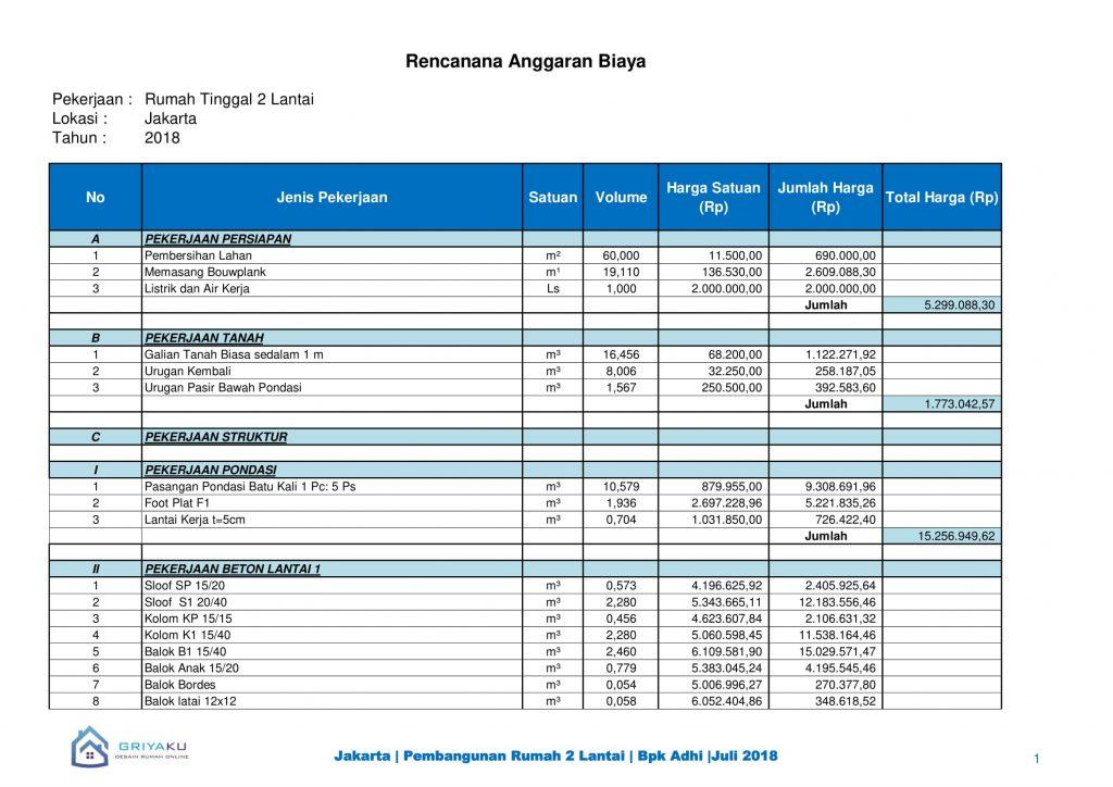rencana anggaran biaya lt2-1