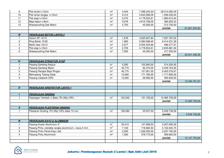 rencana anggaran biaya lt2 2 768x543 - Contoh Produk Dokumen Rencana Anggarn Biaya