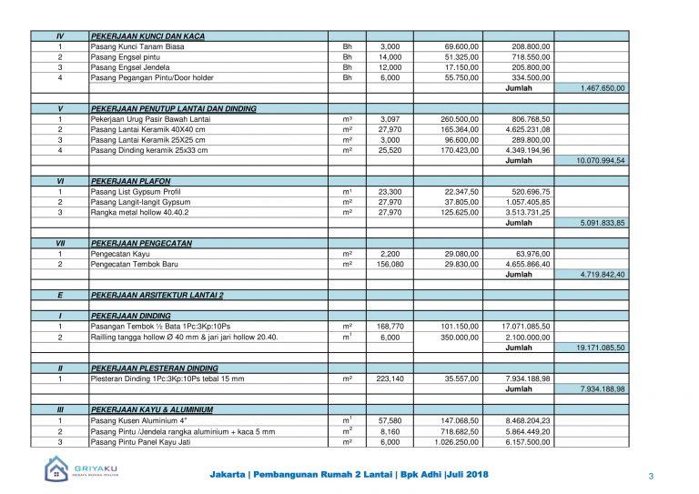 rencana anggaran biaya lt2-3