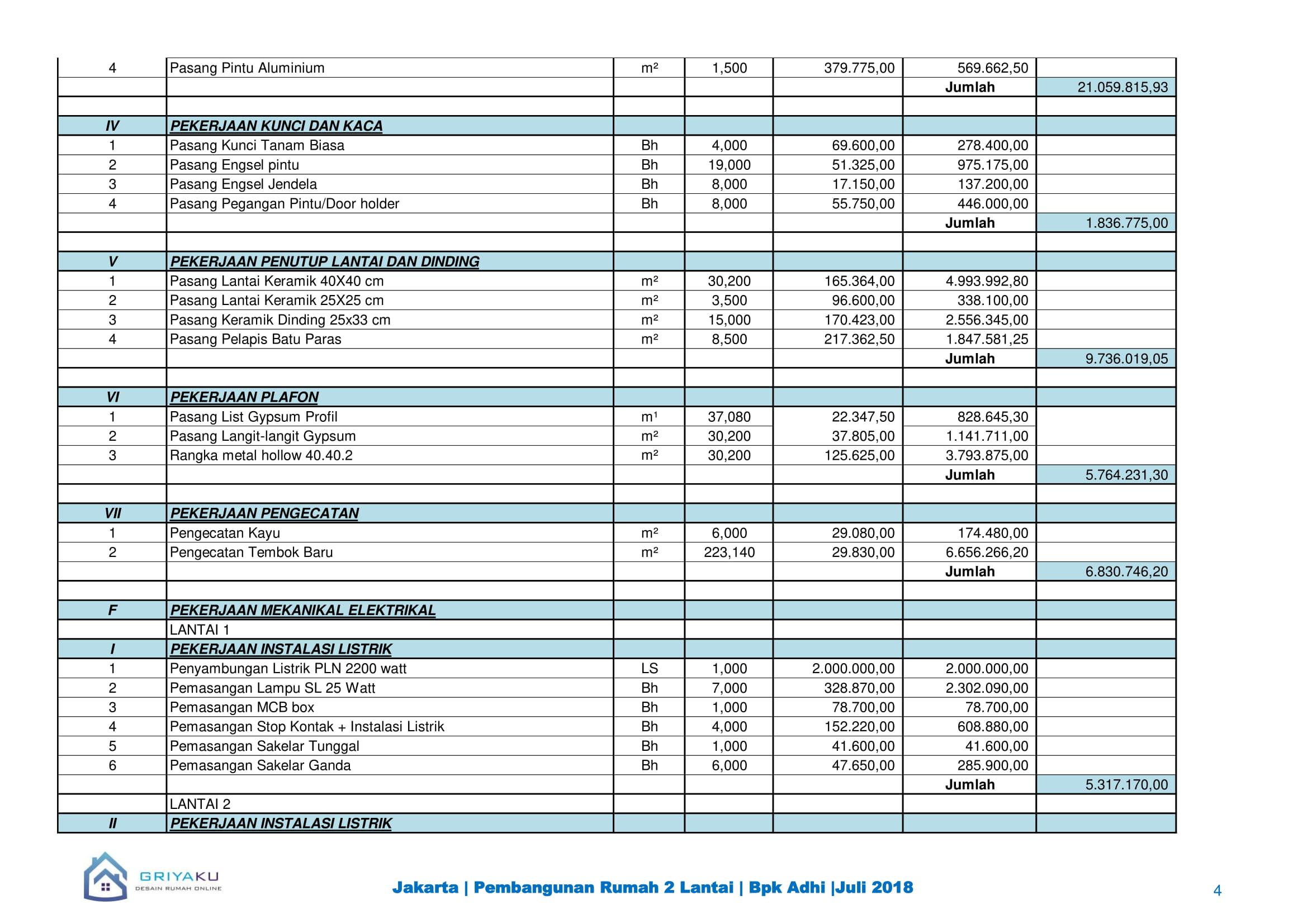 rencana anggaran biaya lt2-4