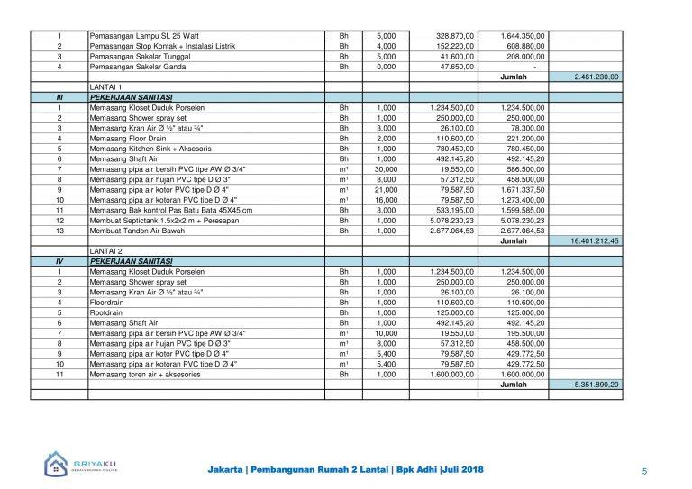 rencana anggaran biaya lt2-5
