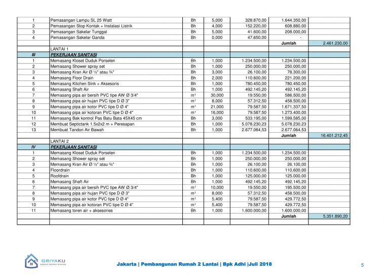rencana anggaran biaya lt2 5 768x543 - Contoh Produk Dokumen Rencana Anggarn Biaya