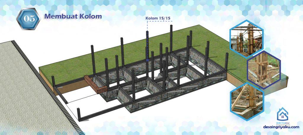 Tahapan Membangun Rumah membuat kolom
