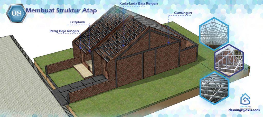 tahap pembuatan struktur atap